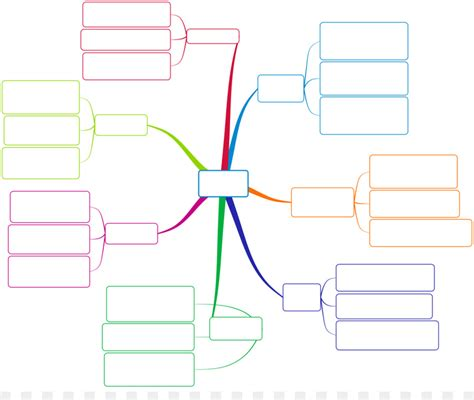 mind map template clip art mind cliparts png