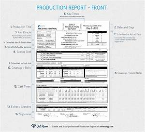 Daily Production Reports Explained (Free Template)