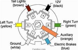 7 Blade Trailer Plug Wiring Diagram Chevy Silverado