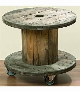 Table Basse Style Industriel : table basse style industriel bobine de c ble ~ Melissatoandfro.com Idées de Décoration