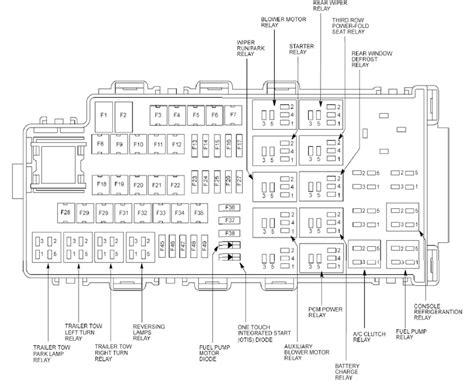 ford flex fuse diagram wiring diagram