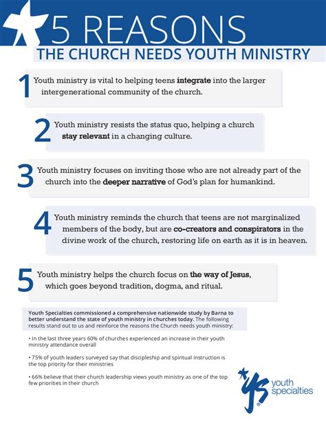 youth minister resume