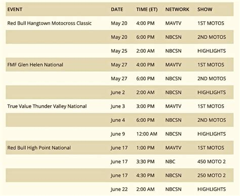 ama national motocross schedule 2017 ama 250 450 national motocross tv schedule