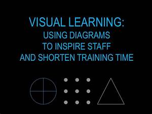 The Diagrams Book 50 Ways To Solve Any Problem Visually