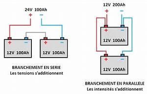 Batterie En Serie : batteries helicoracing ~ Medecine-chirurgie-esthetiques.com Avis de Voitures