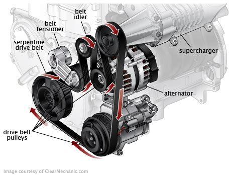 serpentine belt replacement information evans tire