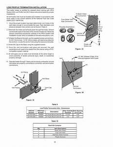 Low Profile Termination Installation