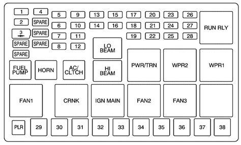 2005 Saturn Ion Fuse Diagram by Saturn Relay 2005 Fuse Box Diagram Auto Genius