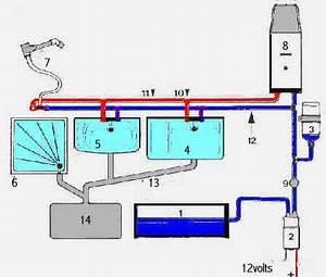 Plomberie Pour Les Nuls : le camping car pour les nuls les circuits de plomberie ~ Melissatoandfro.com Idées de Décoration