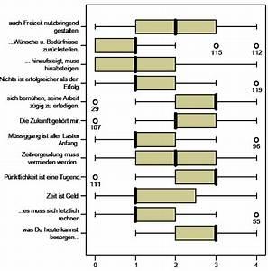 Mittelwert Berechnen Spss : beispiele und aufgaben im modul itemanalyse ~ Themetempest.com Abrechnung