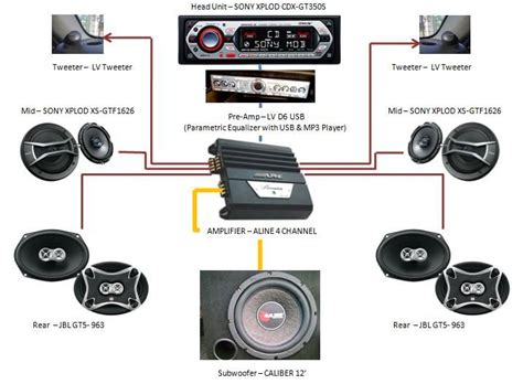 Component Car Stereo Wiring Diagram Google Search