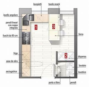 Emejing Cucine Professionali Da Casa Contemporary Design Ideas 2017 ...
