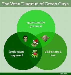 108 Best Images About Venn