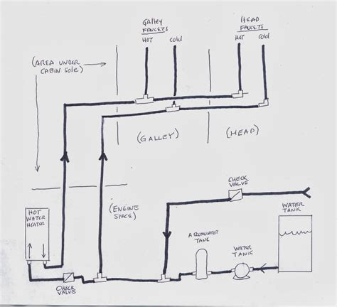 Thi Symbol In A Wiring Diagram Indicate by Plumbing Schematic Symbols Wiring Diagram Database