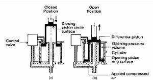 operating mechanism of power circuit breaker basic With basic connections of circuit breaker control for the opening operation