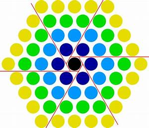 Centered Hexagonal Number