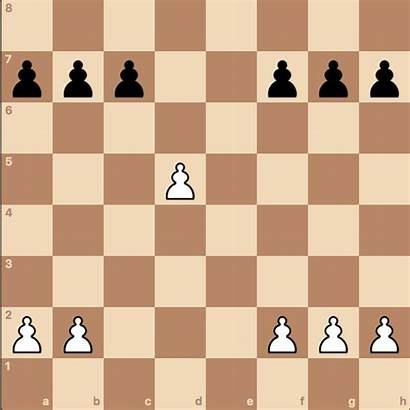 D5 Pawn Simplifychess Isolani Push