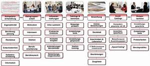 Einverständniserklärung Ausbildung : wir ber uns berliner netzwerk f r ausbildung bna ~ Themetempest.com Abrechnung