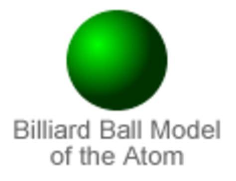 Atomic Model Timeline   Timetoast timelines