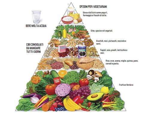 Alimentazione Vegetariana by Dieta Vegetariana I Pro E Contro Di Un Alimentazione