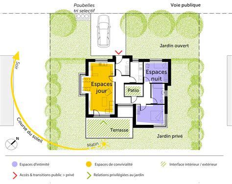 plan maison 3 chambre plain pied plan maison à toit plat avec patio ooreka