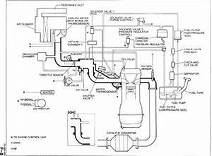 2002 Mazda Tribute Fuel Filter