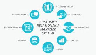 CRM Systems Customer Service