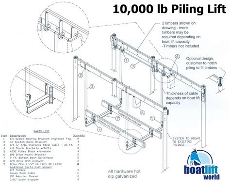 Boat Lift Cradle Beams by 10 000 Lb Cradle Boat Lift Boat Lift World