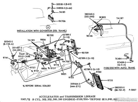 throttle linkage     ford truck enthusiasts forums