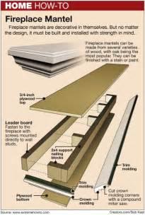 Build A Fireplace Mantel Shelf by Building A Mantle On Pinterest Mantle Shelf Fireplaces