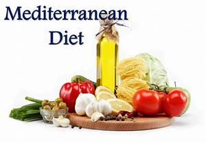 Mediterranean Diet  U2013 A Beginner U2019s Guide And How To Start  Update  2018