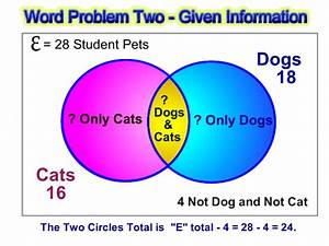 Using Venn Diagrams Problems Independent Practice