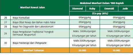 Maybe you would like to learn more about one of these? MiUltimate HealthCare (MUHC) - Asuransi Kesehatan Murni ...