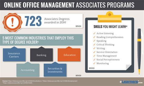 office administration certificate programs