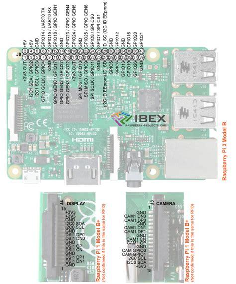 rpi model  io pins raspberry pi projects