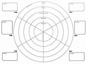 pioneer developing high potential the wheel of life With blank wheel of life template