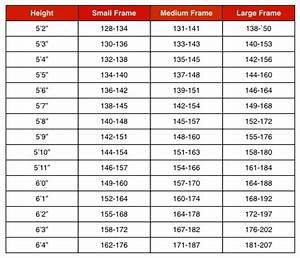 Men Weight Chart - Men s healthy weight chart weight loss ...
