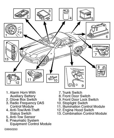 Slk Fuse Diagram Wiring Library