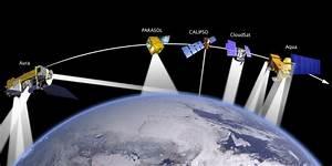 Flying Steady: Mission Control Tunes Up Aqua's Orbit ...