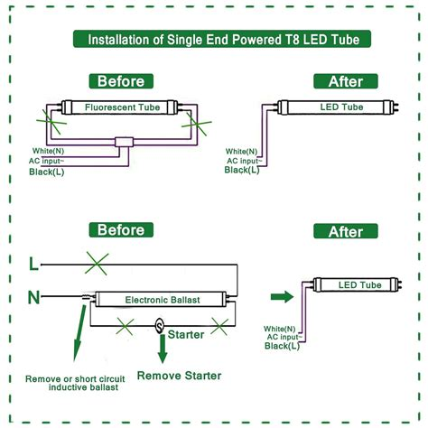 T12 Wiring Diagram by Convert T12 To T8 Wiring Diagram Sle