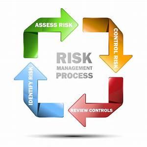 Which Risk Assessment Methodology For Iso 27001