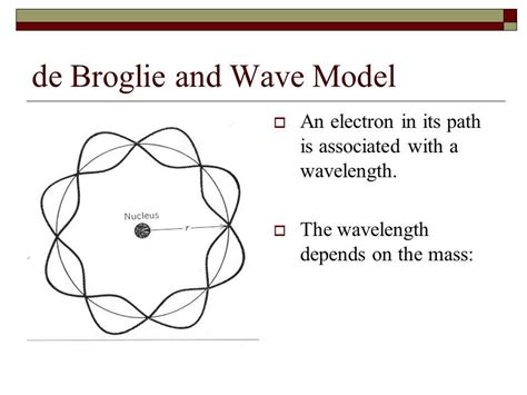 De Broglie Model