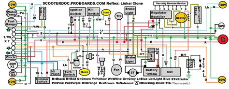 Wiring Diagram For Jonway 150 by Moped Yy150t 12 Wire Diagram Wiring Library