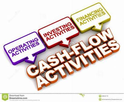 Cash Flow Activities Clipart Investing Financing Clip