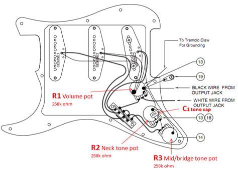 Fender Stratocaster Explained Setup Guide Fenderguru