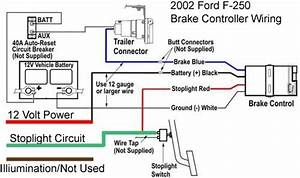 21 Fresh 1997 Ford Expedition Radio Wiring Diagram