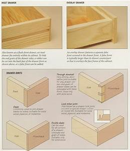 Woodworking and Furniture Plans Club- Over 14,000 Wood