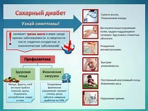 Кандидоз лечение при диабете
