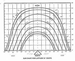 Sun Angle Diagram Plus Example