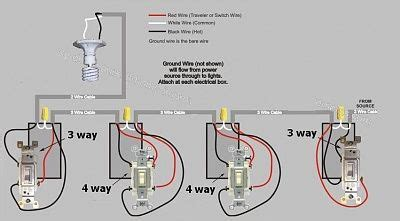 Pin Marie Electric Home Electrical Wiring